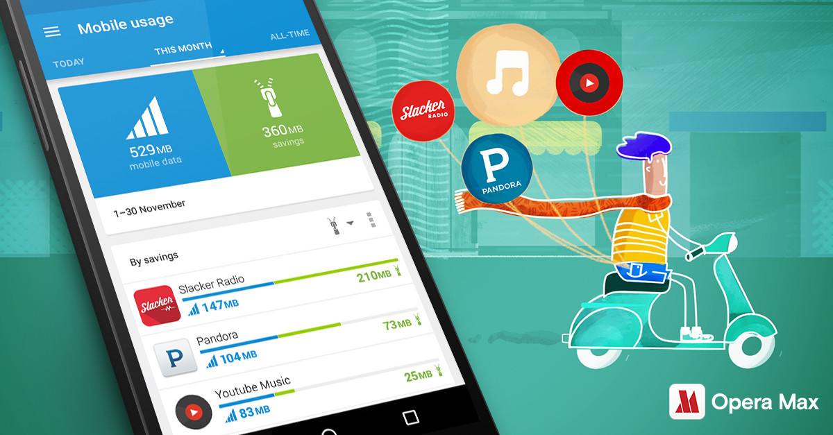 Opera Max для Android.